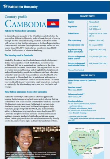 Cambodia Country Profile
